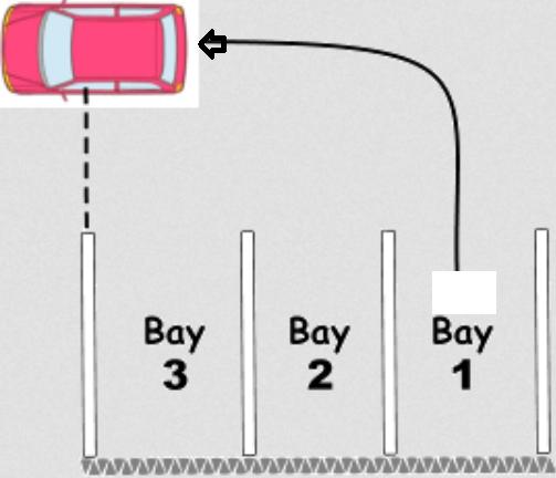 Reverse Bay Parking Diagram Explore Schematic Wiring Diagram