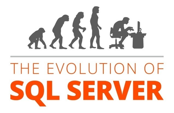 How To Learn More Advanced Sql Quora