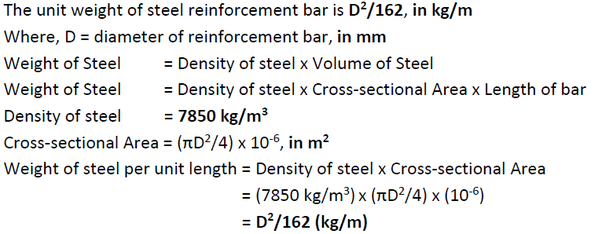 What Are The Weights Of 16mm 12mm 20mm 25mm And 8mm Dia Steel