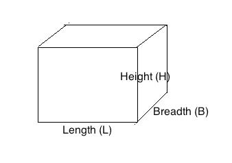 Area Of An Open Rectangular Box Formula Best Photos About Formula