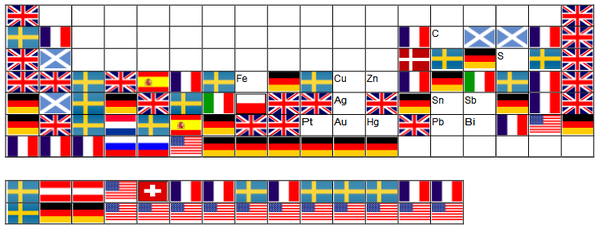periodic table of the elements by country of discovery - Periodic Table Of Elements Discovery
