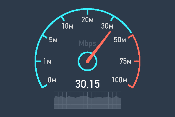Bandwidth: How fast is 30 mbps Internet? - Quora