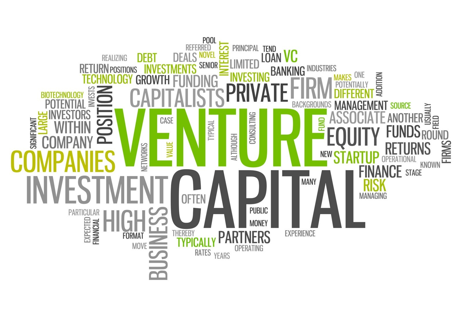 How does funding for startups work? - Quora