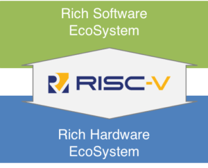 What is RISC-V? - Quora
