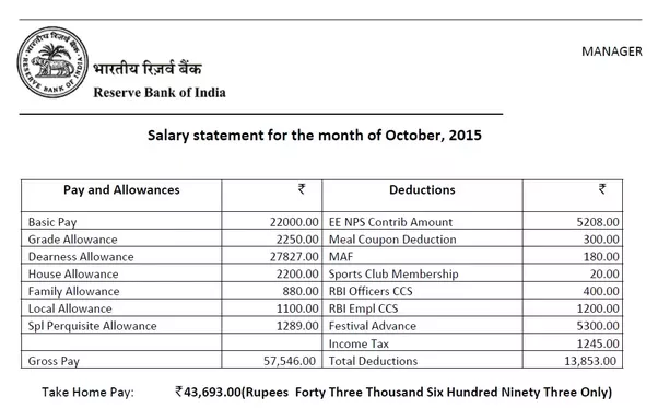 So You Can Add 3k More Of Dearness Allowance For March 2016 Salary.  Monthly Salary Statement