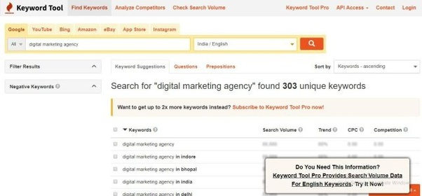 How can we get a keyword search volume for a particular