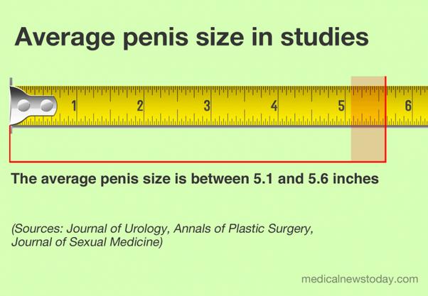 dimensiunile penisului în India)