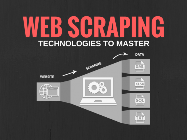 Where can I find good web scraping specialist? - Quora