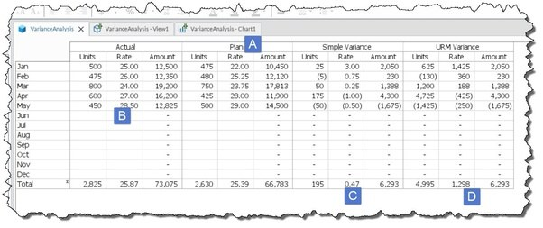 What is a good way template to do financial modeling for a startup the image below will give you some insights on how i bake in my units and pricing for nearly any model accmission Images