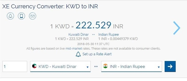 kwd to inr