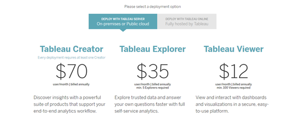 How much is a Tableau license? - Quora