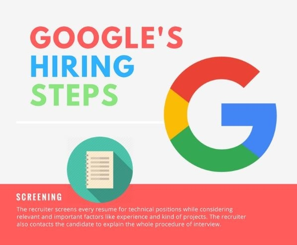 the recruitment process at google