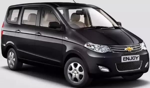 Top Best Diesel Hatchbacks In India Price Range Rs 4