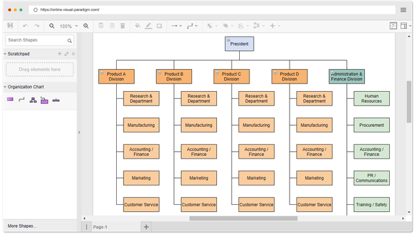 What is a good tool to create a web based company org chart quora the short video below shows you how to create an online workspace in vp online and start drawing your own organization chart ccuart Images