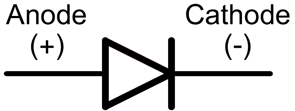 Led Polarity Symbol Image collections - meaning of text symbols