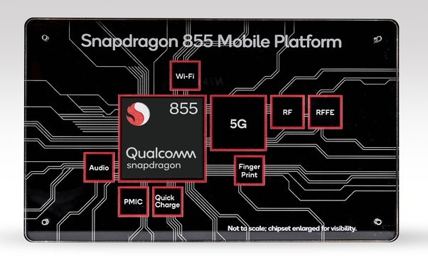 What are the notable features of the Snapdragon 855