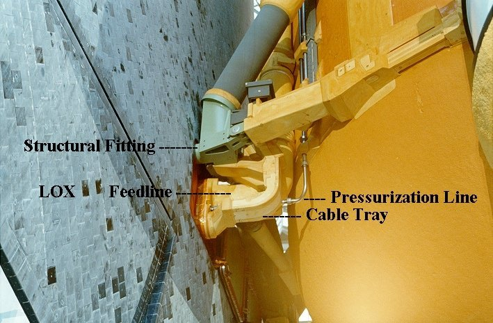 Image result for space shuttle umbilical connection to external tank