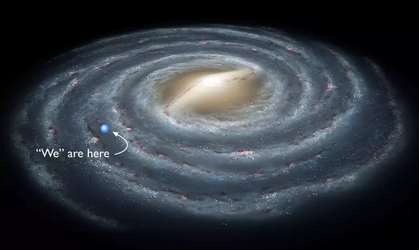 Where is Earth located in the Milky Way? - Quora