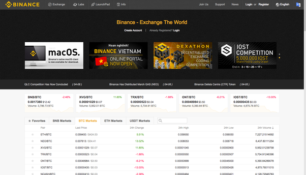 best cryptocurrency websites
