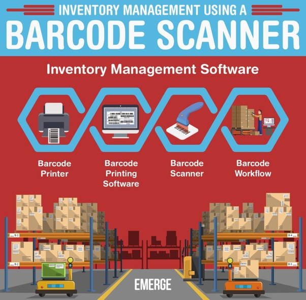What are the steps to implement barcode scanner functionality in an