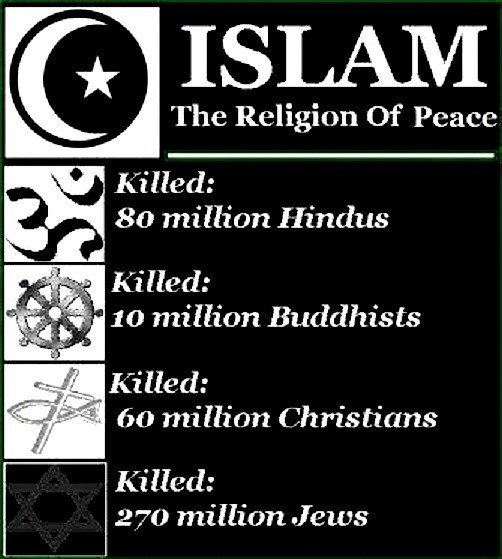 peace in both christianity and islam Islam, in its doctrines, moral teachings and spirituality has so many things in common with christianity and judaism that in its early history it was considered as a heretic sect of christianity and this is why we find so many anti-islamic and anti-muhammadan writings in the apologetics.