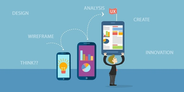 What Are The Tutorials And Websites To Learn Mobile App Ui Ux Design Quora