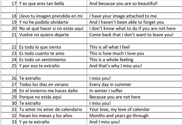 """How to say """"I miss you"""" in Spanish - Quora"""
