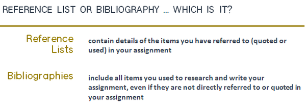 What is the difference between reference and bibliography they are some information from melbourne polytechnic library ccuart Images