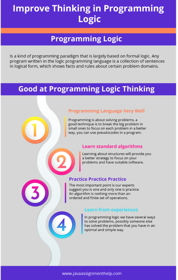 How to improve logical thinking in Android programming - Quora