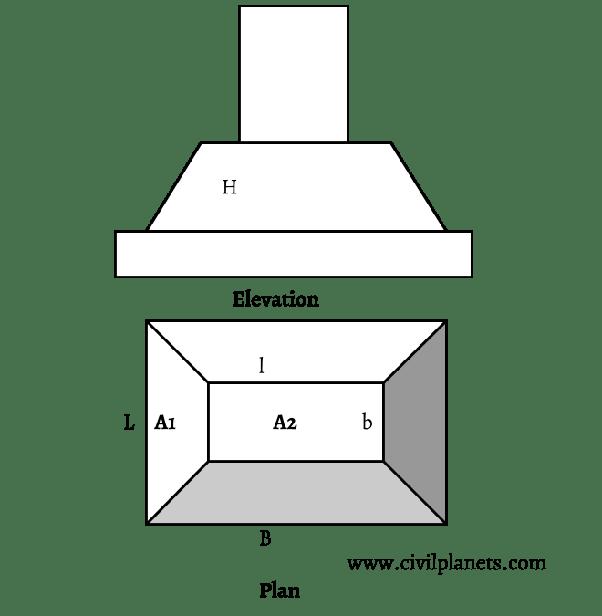 What is theTrapoziodal footing quantity formula? - Quora