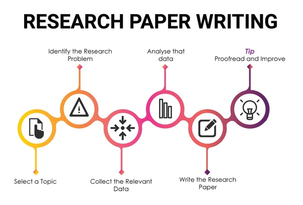 Buy action research paper