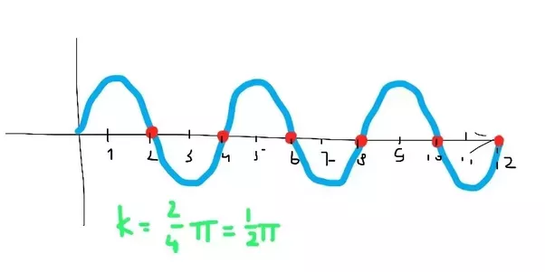 what is the meaning of wave vector k quora rh quora com wavevector q wavevector of holes