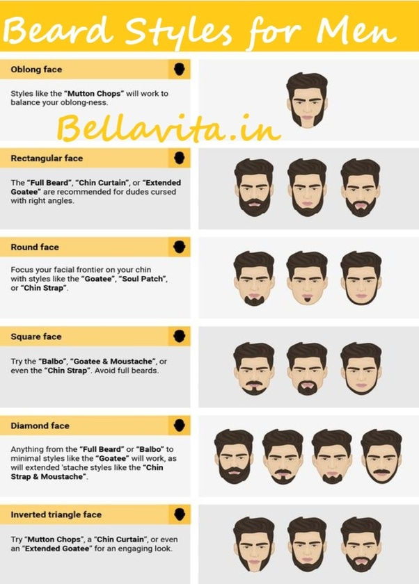 facial hair style names what are some stylish beard styles quora 8416 | main qimg f262fa0ec1751e412a09244bed859215