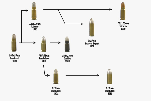 but if you mean that you want to load a 30 caliber rifle cartridge into  your 9mm handgun - no, that ill not work