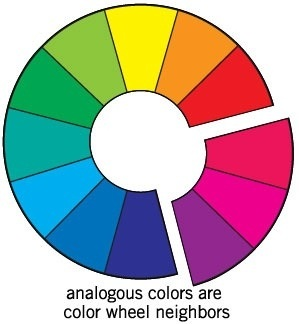 Think Of Analogous Colors As Neighbors On The Color Wheel Important Part Is That Share Common Primary Example Red Violet And