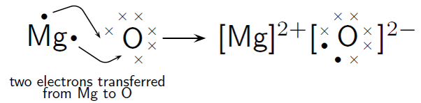 what is the chemical formula for magnesium oxide