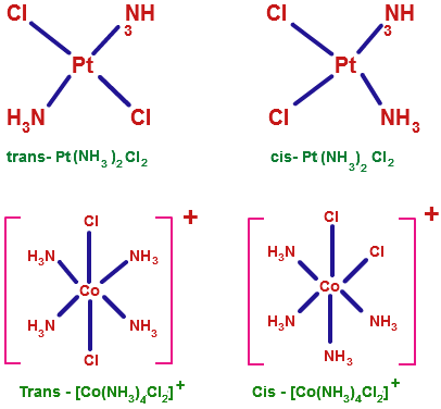Is Geometrical Isomerism Shown Only In Alkenes Quora