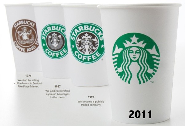 What Does Starbucks Symbol Really Mean Quora