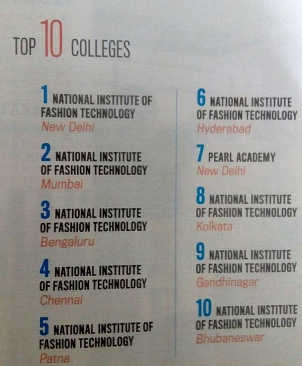 Which College Is Better For A Master S In Fashion Management Pearl Academy Or Nift Quora