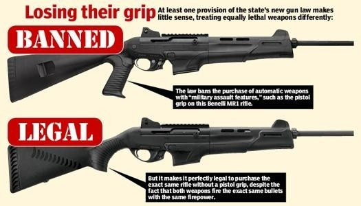 "gun control assault weapons Part of their revived push for gun control consists of advancing bans and restrictions on so-called ""assault weapons"" like the much maligned ar-15 a whipping boy for gun control advocates, the ar-15 and its cosmetic features generate polarizing emotions among the general populace."