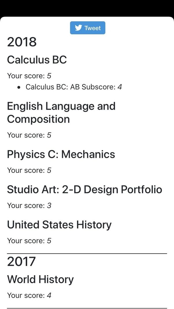 What did you guys get on your 2018 AP tests? - Quora
