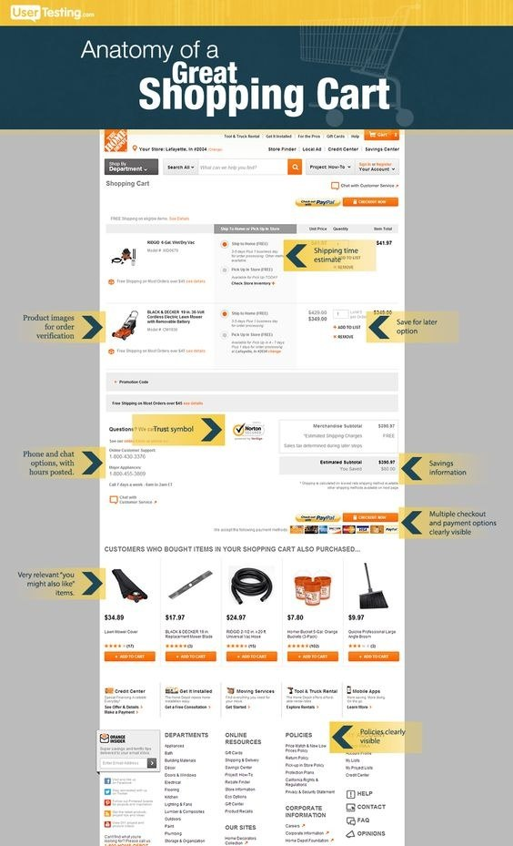 What e-commerce sites are great examples of how a checkout should ...