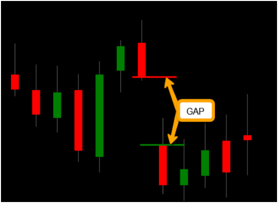 Can anyone tell your intraday and short term trading strategies? - Quora