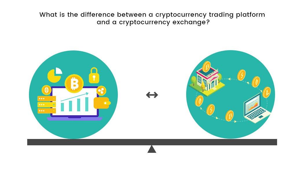 cryptocurrency market exchange platform