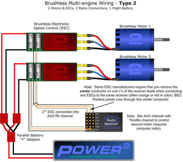 brushless esc wiring house wiring diagram symbols u2022 rh wiringdiagramnews today RC Brushless Motor Wire Chart brushless motor esc wiring diagram