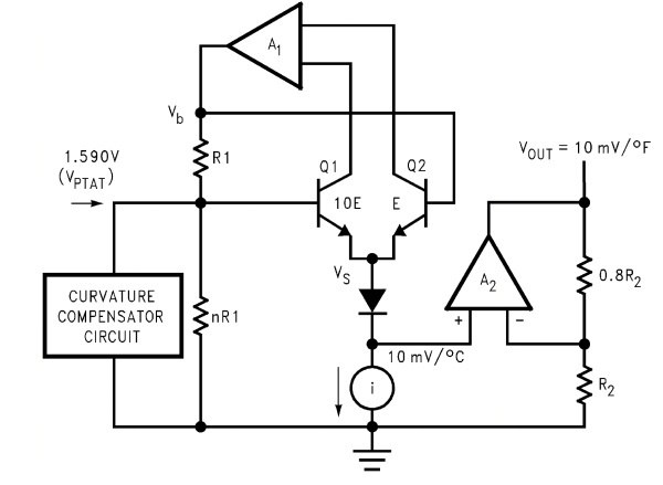 how does lm35 work