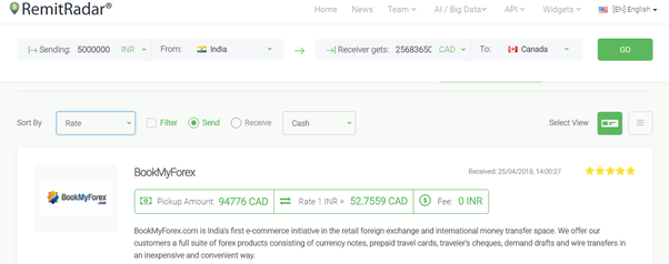 What Is The Best Way To Send Money Canada From India Quora