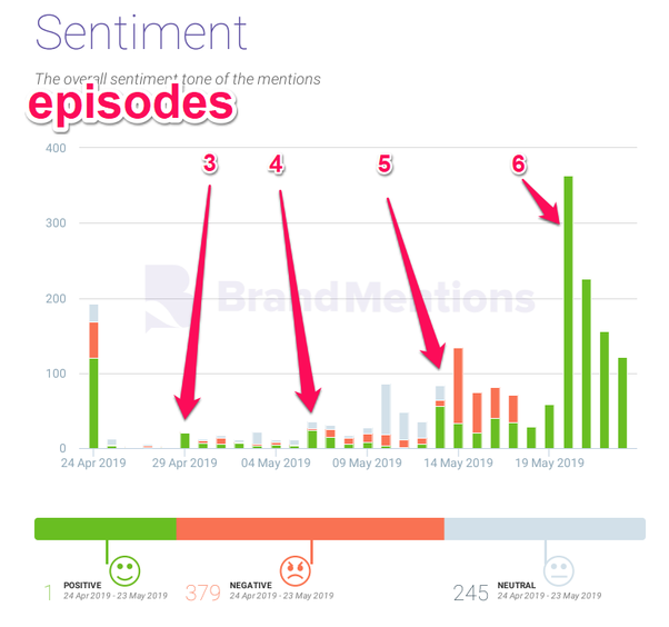 How does sentiment analysis work, generally? - Quora