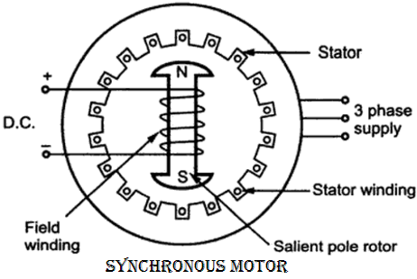 wiring diagram define with Define 3 Phase Synchronous Motor on Diagram Of A Translation additionally 102105116524357698 also Kredsl C3 B8bsdiagram together with Schmitt trigger in addition Circuit Diagram Voltage Source.