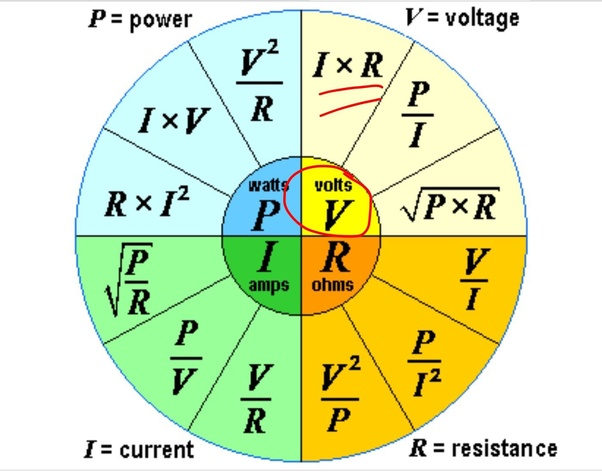 The Current Flowing Through A Resistance Of 20 Ohms Is 5 Ampere